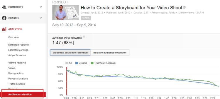 audience retention youtube analytics