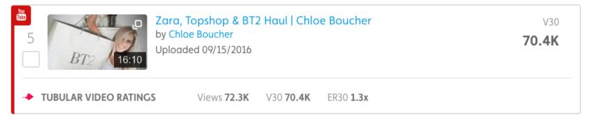 Chloe Boucher shopping haul