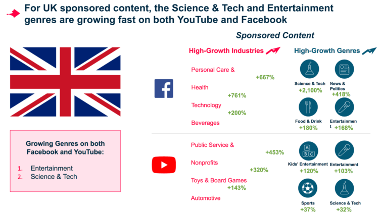 UK sponsored content trends 2017