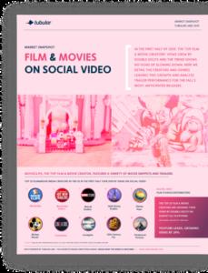 Market Snapshot: Film & Movies